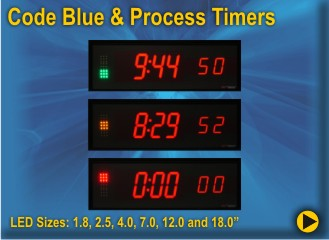 BRG Code Blue and Process Timers