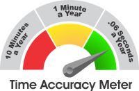 BRG Time Accuracy Meter