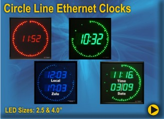 BRG Ethernet Circle Line Synchronized Clock System