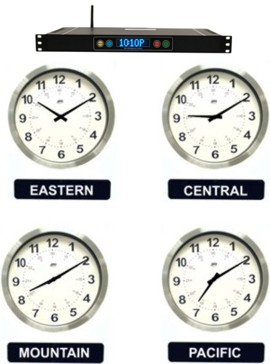 DuraTime og Time Zone Display on time zone placards, time zone labels, time zone banners, time zone art, time zone stickers, time zone plates, time zone calendars, time zone logo, time zone tables, time zone toys,