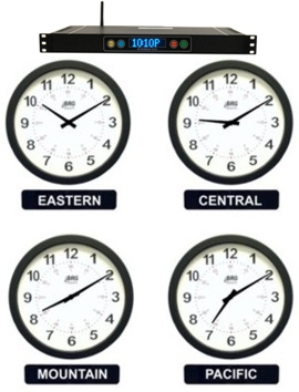 Duratime Analog Time Zone Display